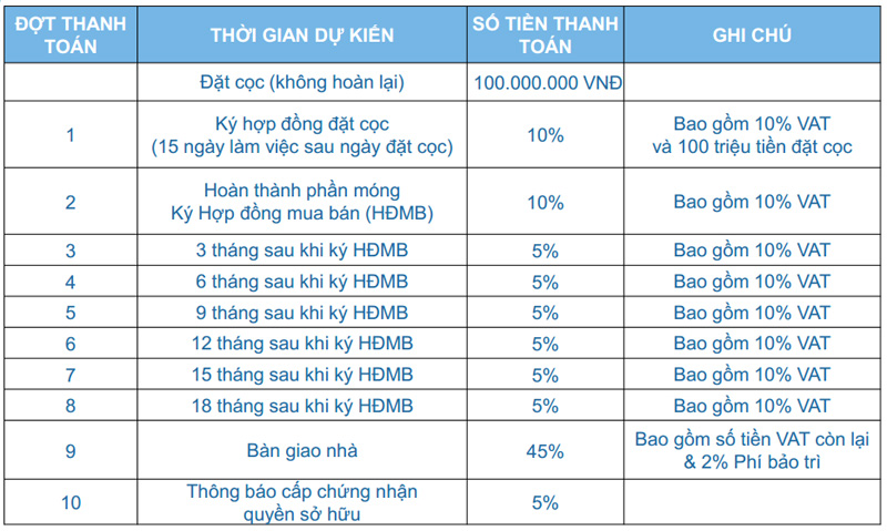 Lịch Thanh Toán