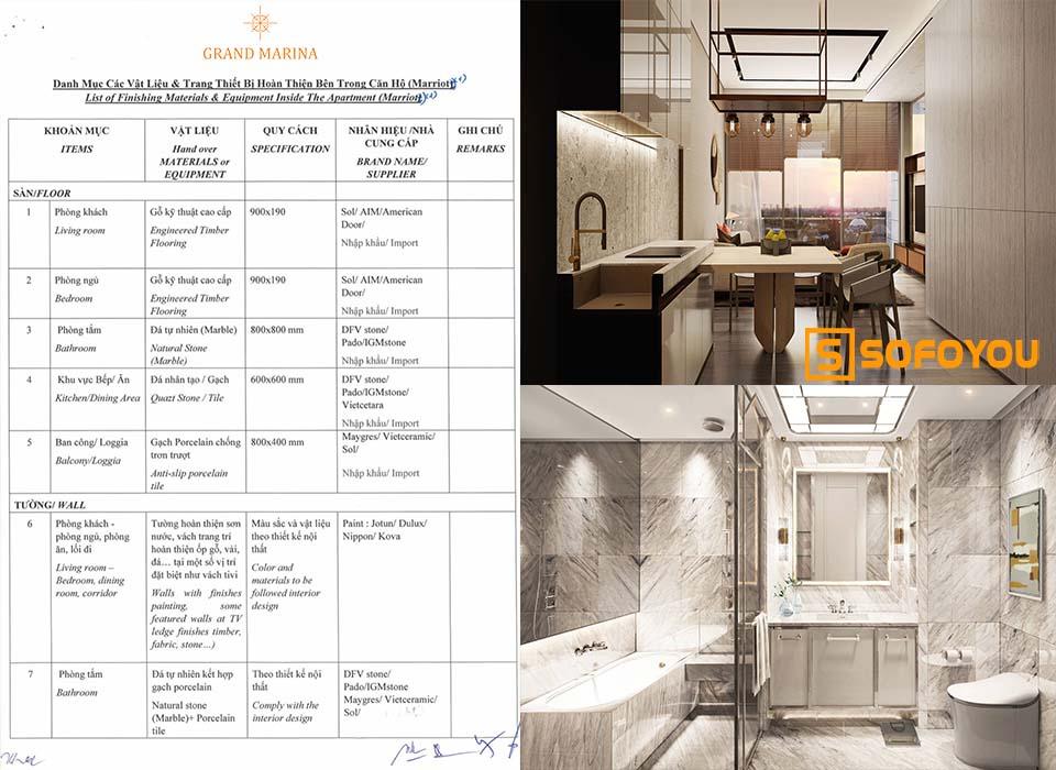 Mục lục bàn giao nội thất căn hộ Lake tower theo tiêu chuẩn Marriott